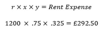 Rent expense formula